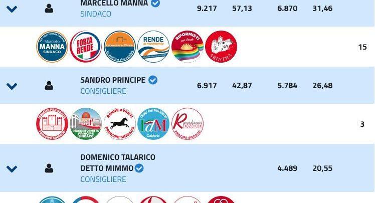 Marcello Manna voti sezione Sandro Principe